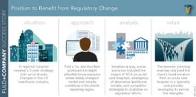 Position to Benefit from Regulatory Change