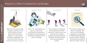 Adapt to a New Competitive Landscape