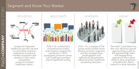 Segment and Know Your Market