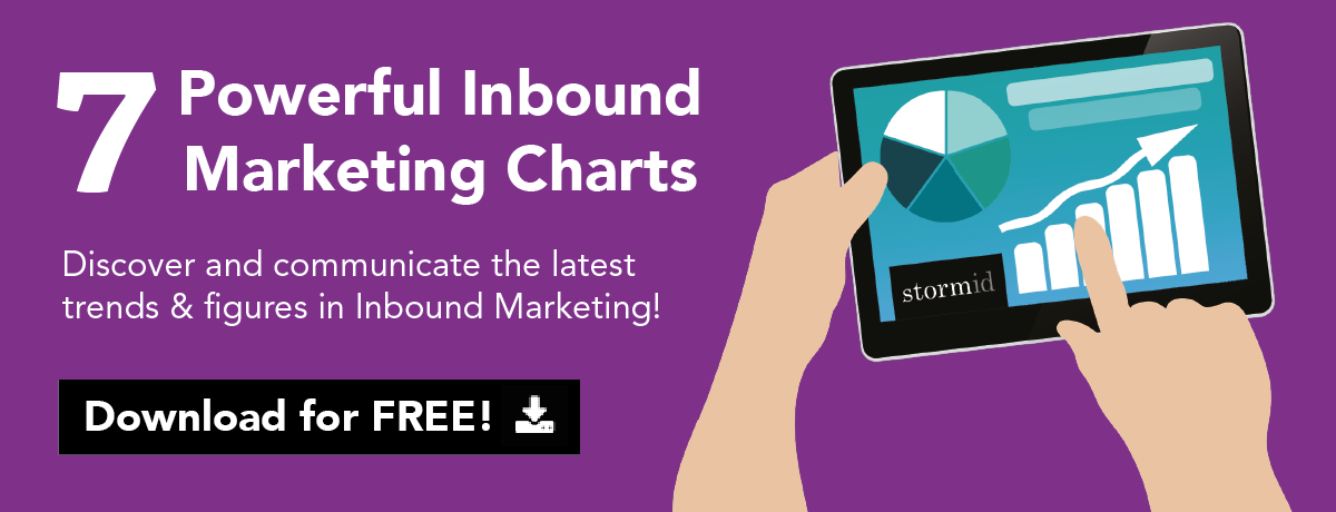 download our 7 powerful inbound marketing charts