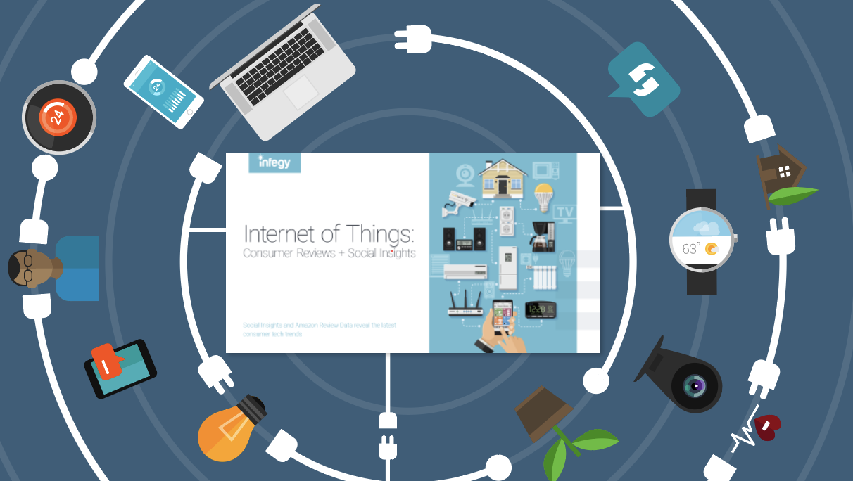 Social Insights Report on Internet of Things consumer tech trends using Social Listening