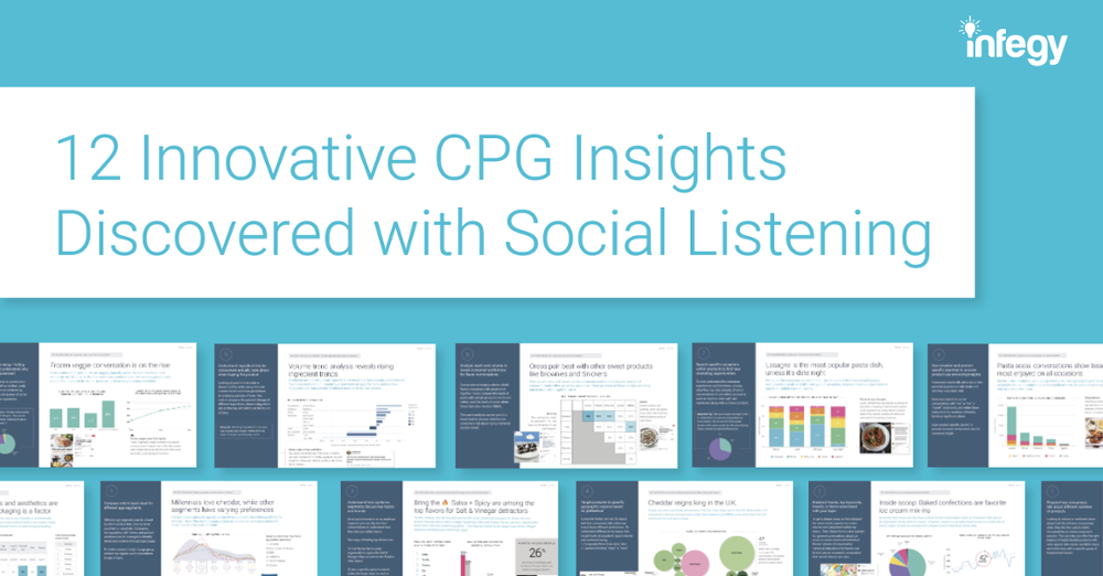 12 Innovative CPG Insights Discovered with Social Listening