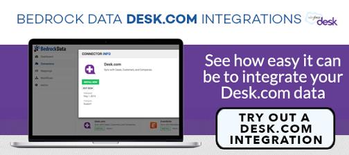 Desk.com integrations