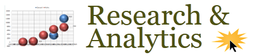 marketing research and analytics