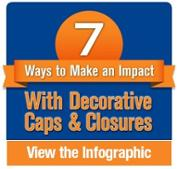 Decorative Caps and Closures Infographic