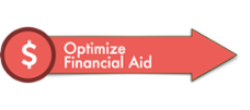 Optimize Financial Aid