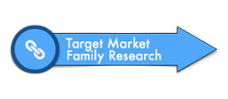 Target Family Research