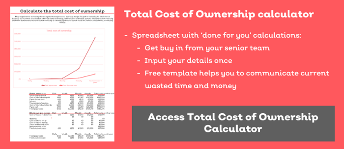 Total cost of ownership for a quality management system
