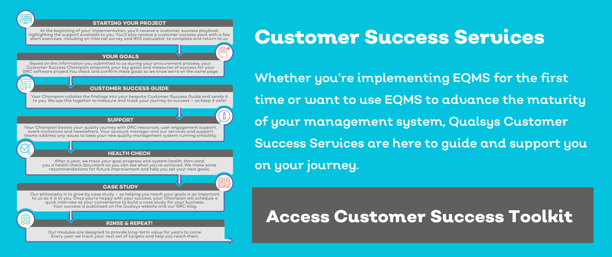 Customer success toolkit