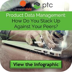 ZWS PTC PDM Cloud Solution Infogrgraphic