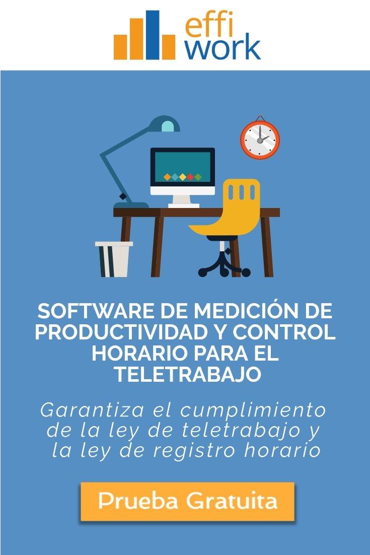 software de medición de desempeño y productividad