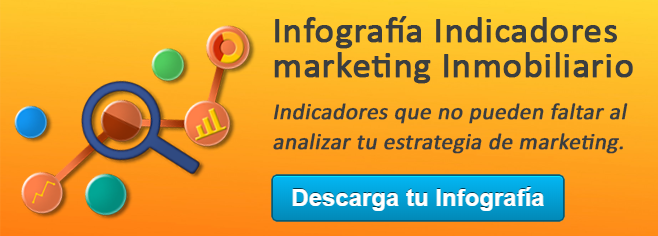 Infografía Indicadores de Marketing Inmobiliario