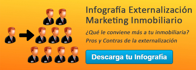 Externalización Marketing Inmobiliario