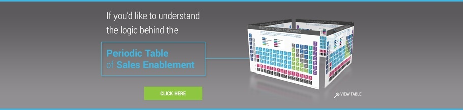periodic table of sales enablement