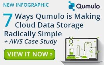 Qumulo Infographic, cloud data storage, AWS case study, cloud storage, data management