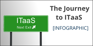 Click to view our FREE infographic - the Journey to ITaaS