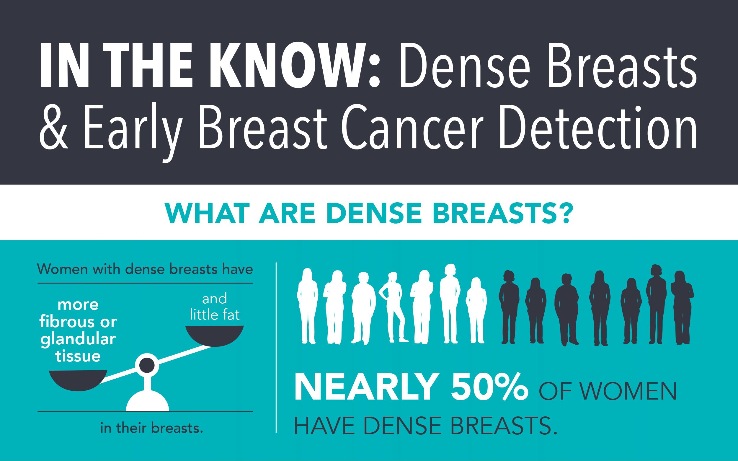 dense-breasts-women