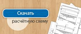 SCAD расчетная схема