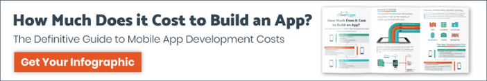 How Much Does It Cost To Build An App Infographic