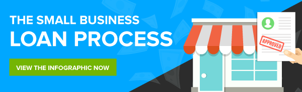 The small business loan process
