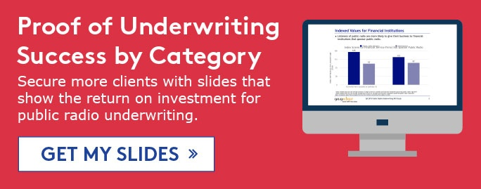 Download Underwriting ROI research slides >>>