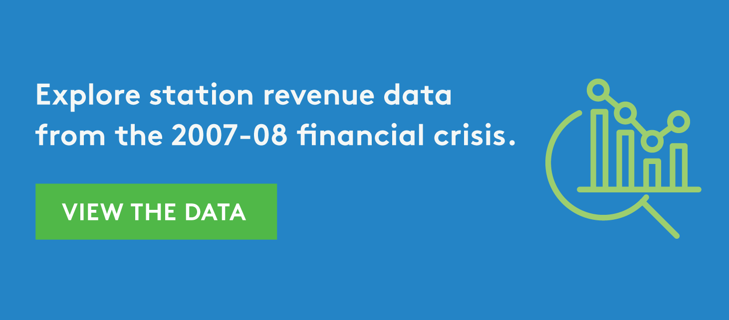 Station Revenue Data