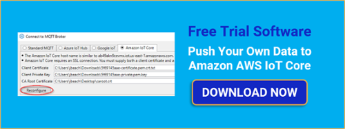 Push Your Process Data to AWS IoT Core with DataHub Free Trial