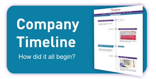 graphic link to Neoteryx company timeline page