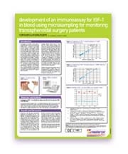 Click to download a scientific research and development poster, outlining the development and application of a blood micro sampling protocol for therapeutic drug monitoring.