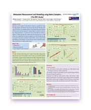 Click to download a R&D PDF poster explaining the application of micro blood sampling for a TDM study involving midazolam.