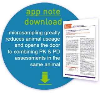 application note download - microsampling usage for animal testing PK PD assessments in the same animal