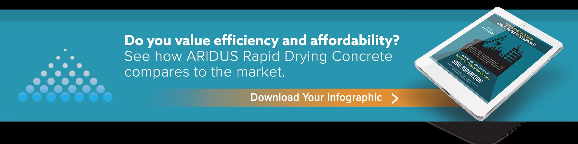 ARIDUS Rapid-Drying Concrete | Speed To Revenue