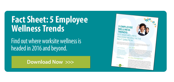 Employee Wellness Trends CTA