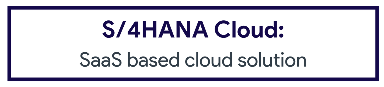 S/4HANA cloud: SaaS based cloud solution