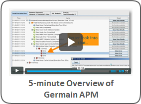 Watch a 5-minute Overview of Germain APM