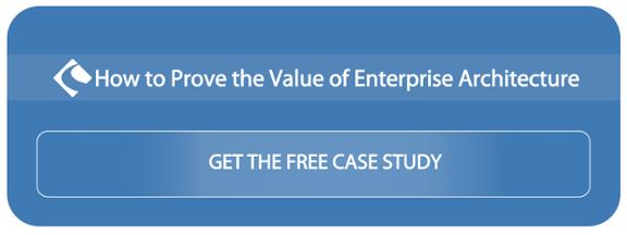 University Enterprise Architecture