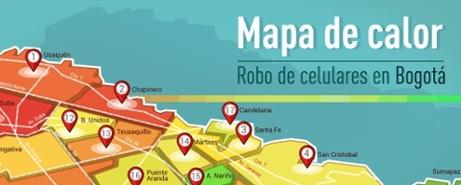 Robo de celulares en Bogotá