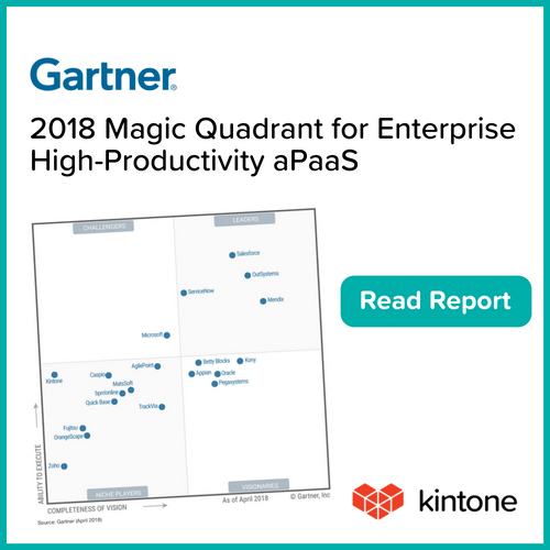 Gartner aPaaS report 2018