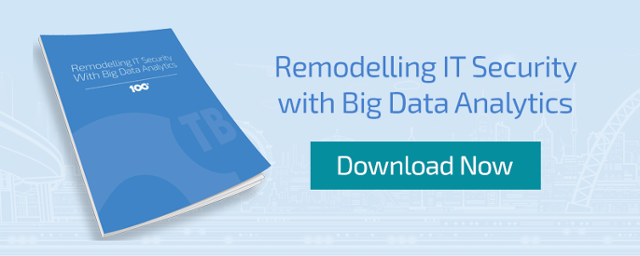 Download Remodelling IT Security with Big Data Analytics