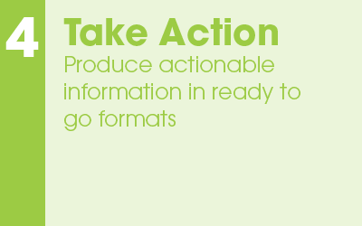 Benefit box 4   Make it Simple! Produce actionable information in ready to go formats