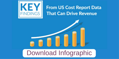 Us Cost Report Data That Can Drive Revenue