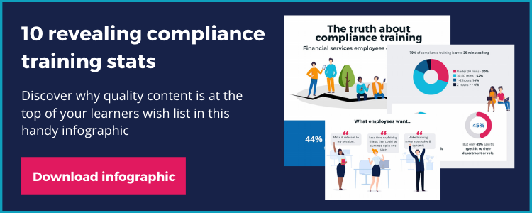 Download the compliance training infographic