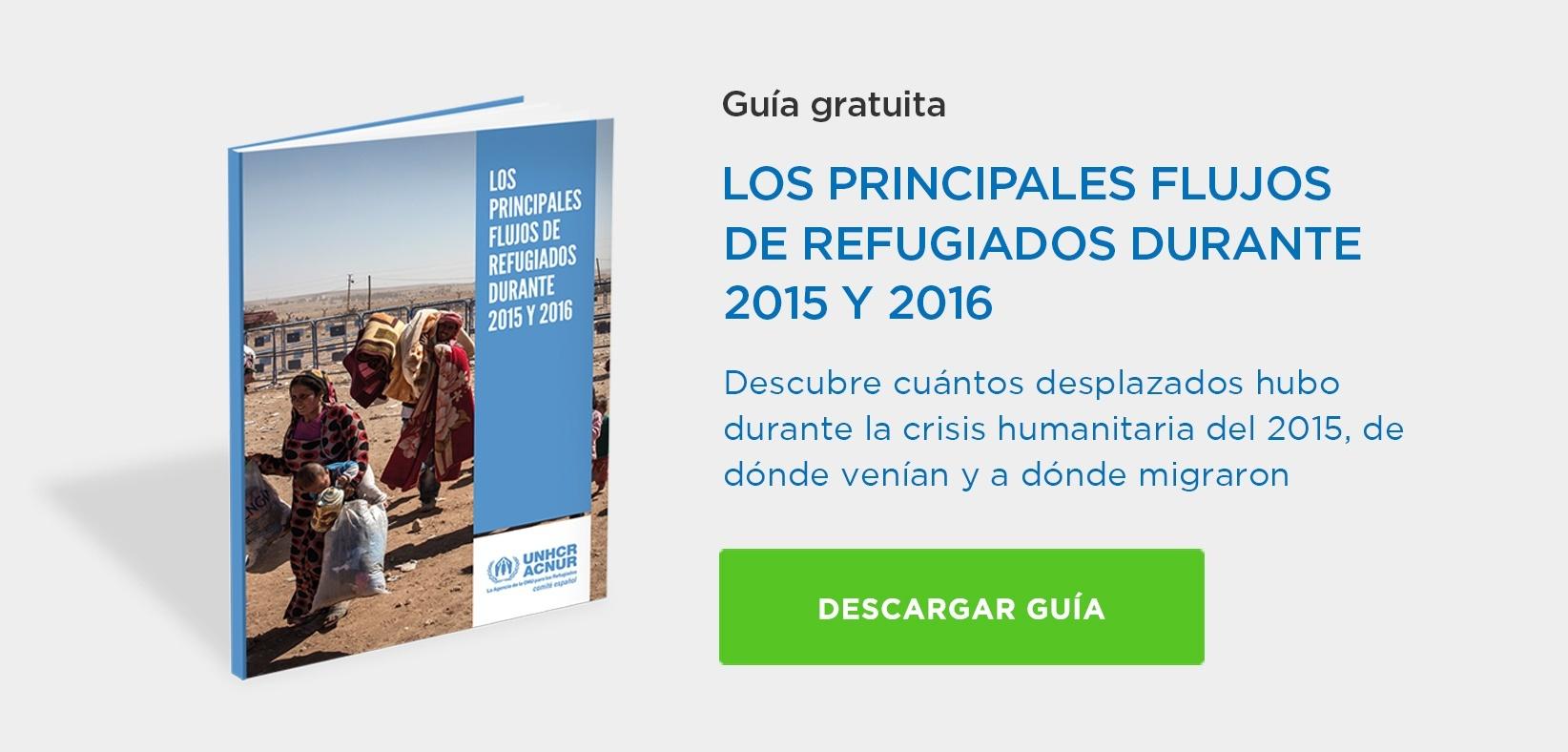 Descarga guía derechos de los refugiados en el mundo