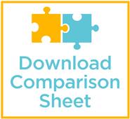 Symphony OCR Comparison Sheet