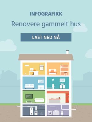 VB infografikk for renovering av gammelt hus