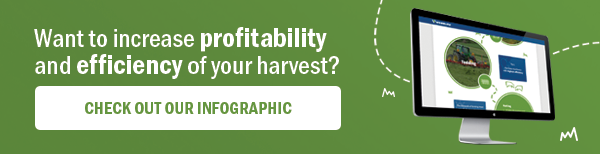 Grass Harvester Sprint Infographic CTA WIDE Email