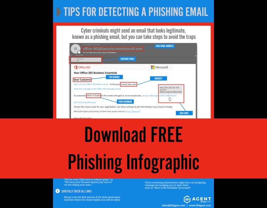 Download FREE Phishing Infographic