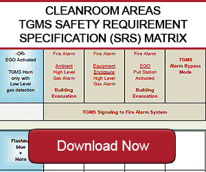 Download Safety Requirement Specification