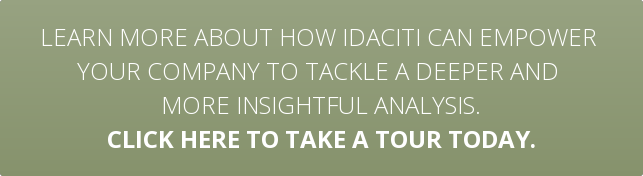 Learn more about how idaciti can empower  your company to tackle a deeper and  more insightful analysis. Click here to take a tour today.