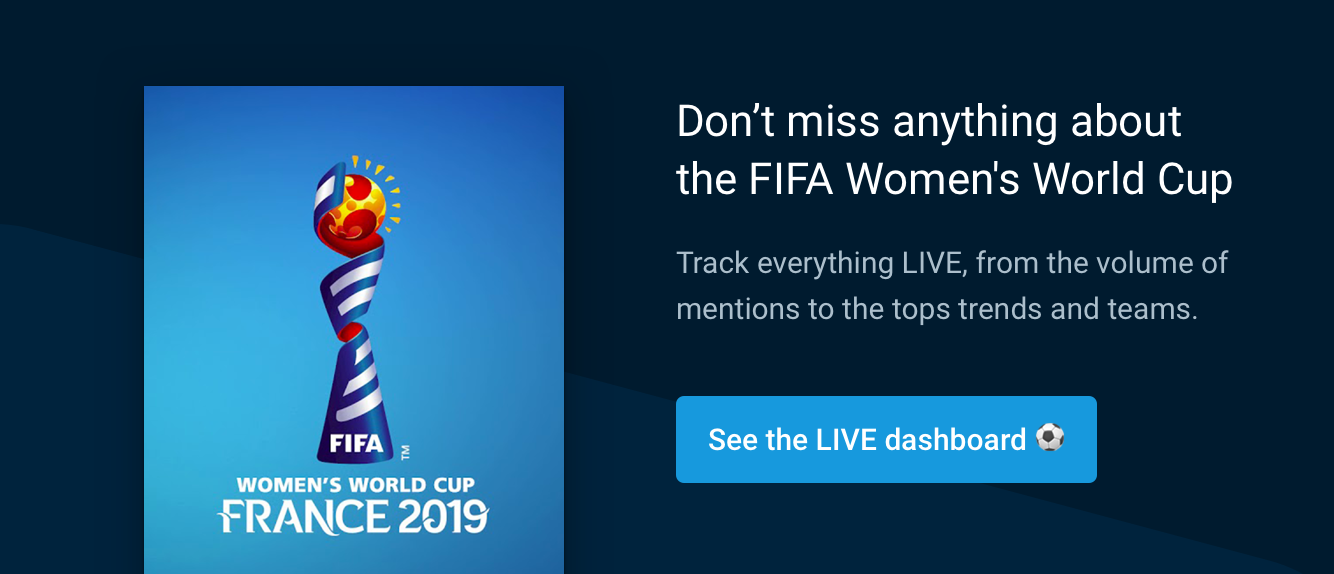 FIFA Women's World Cup 2019 Dashboard